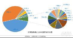 全球独角兽500强中国企业占四成 汽车交通领域37家上榜